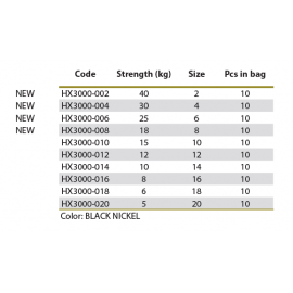 obratlík BARREL BLACK (černý) vel. 14/10kg - 10 ks